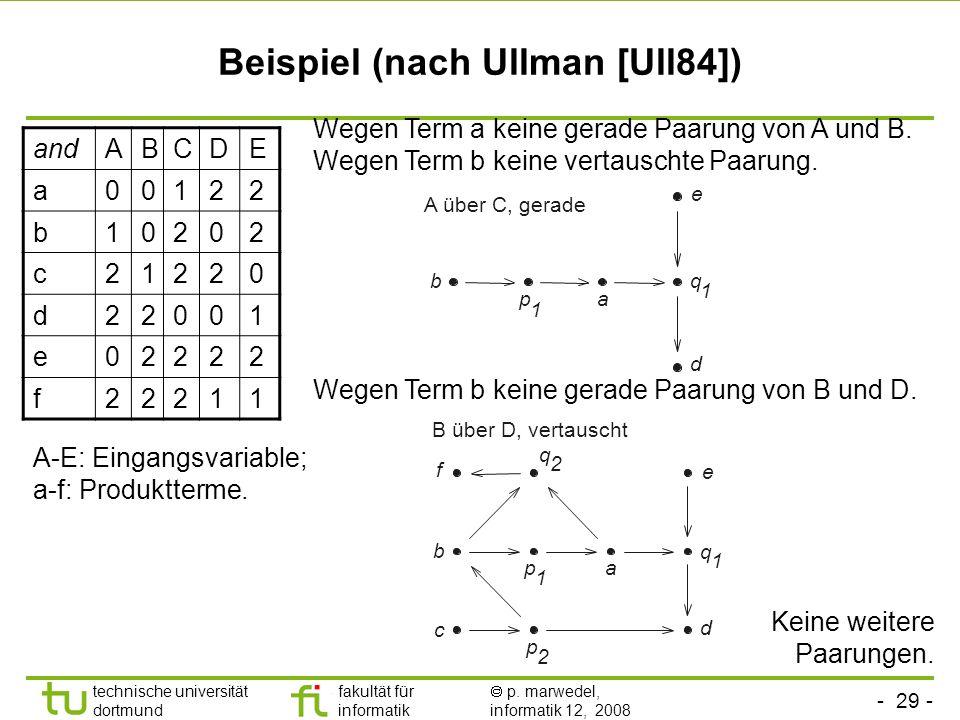 Beispiel (nach Ullman [Ull84])